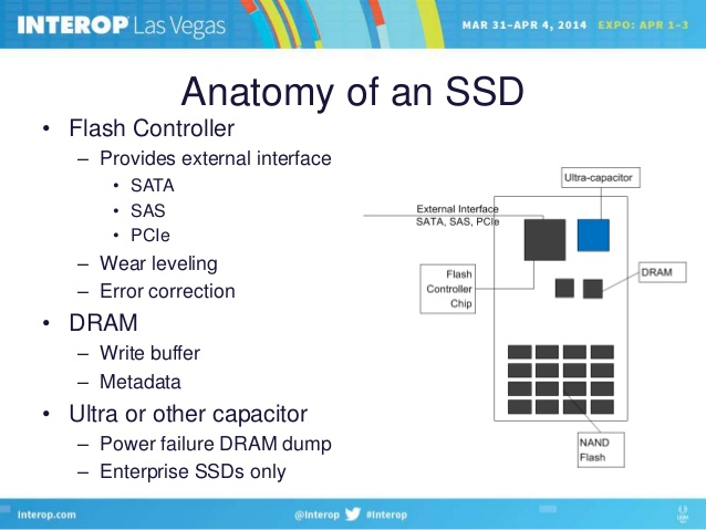 deploying-ssd-in-the-data-center-2014-10-638