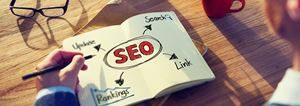 Imagem novo modelo marketing digital