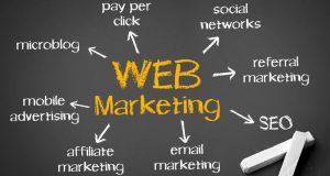 Imagem Web Marketing