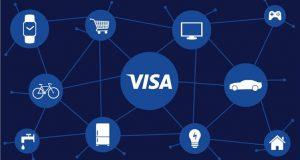 Imagem visa IBM